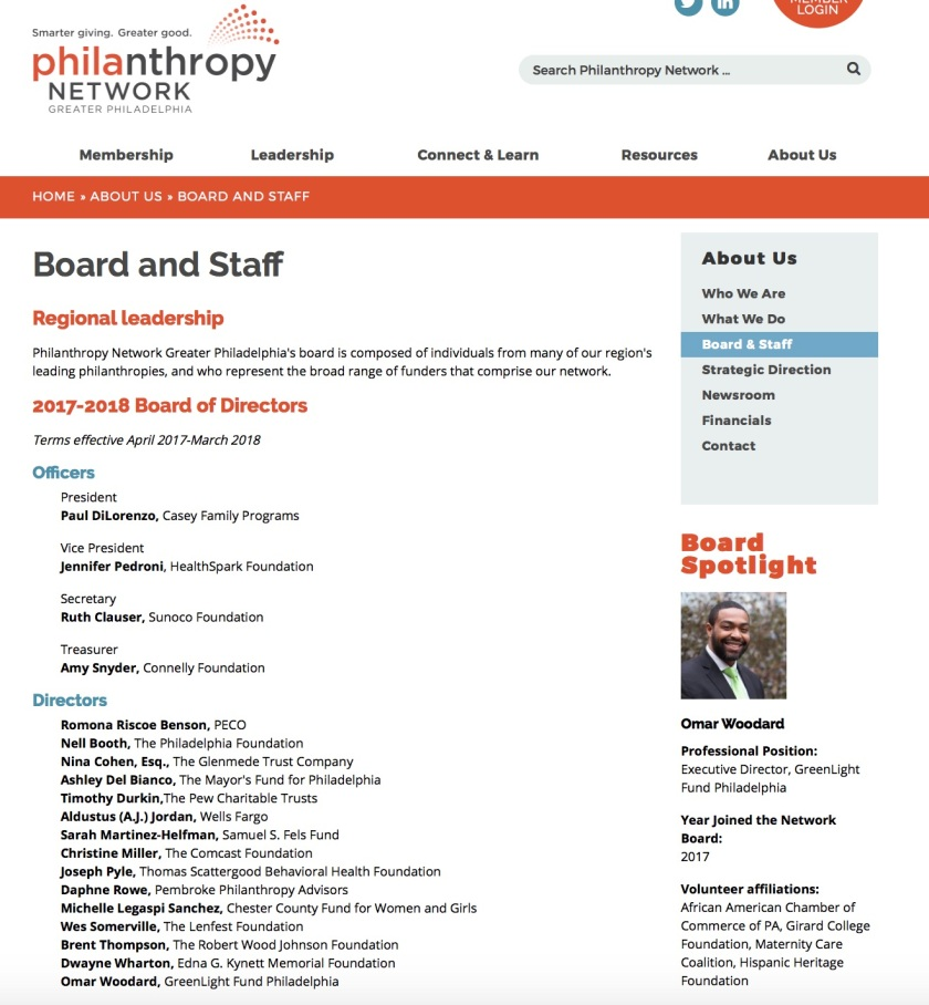 Philanthropy Network Board