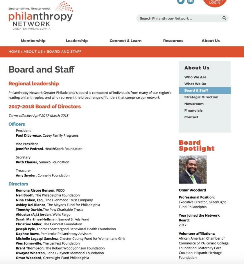 Philanthropy Network Board