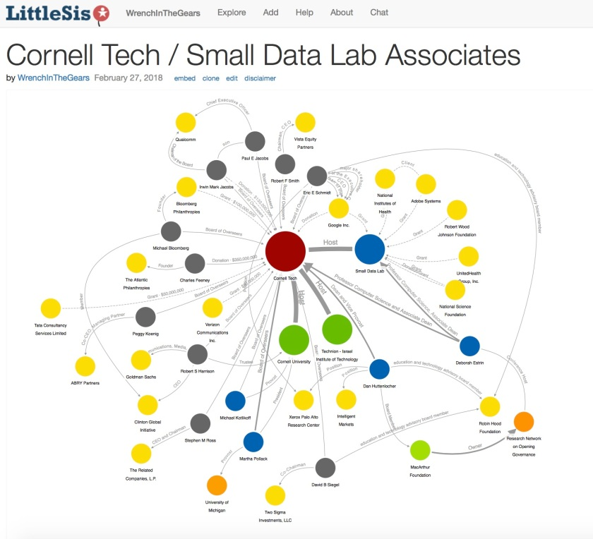 Small Data Lab Map