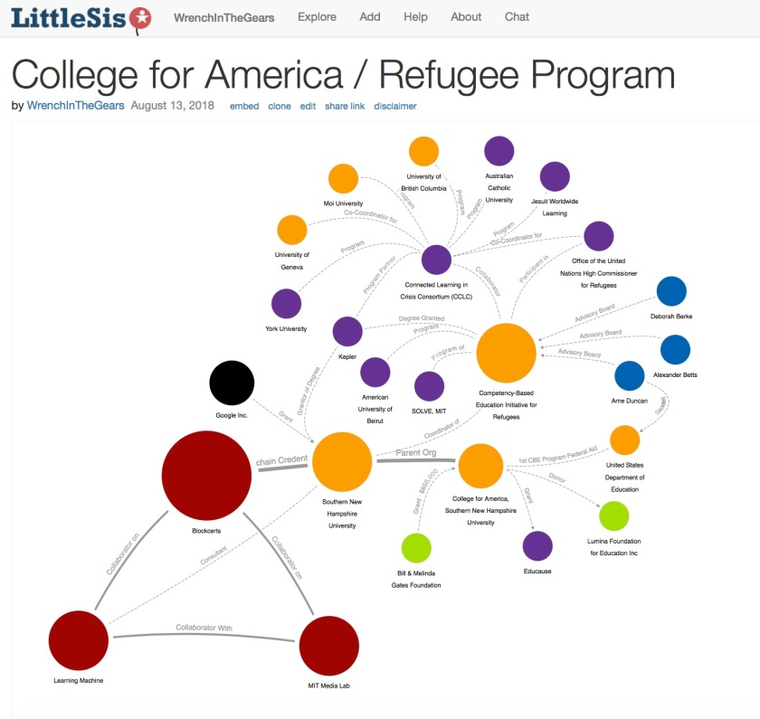 College for America Refugee