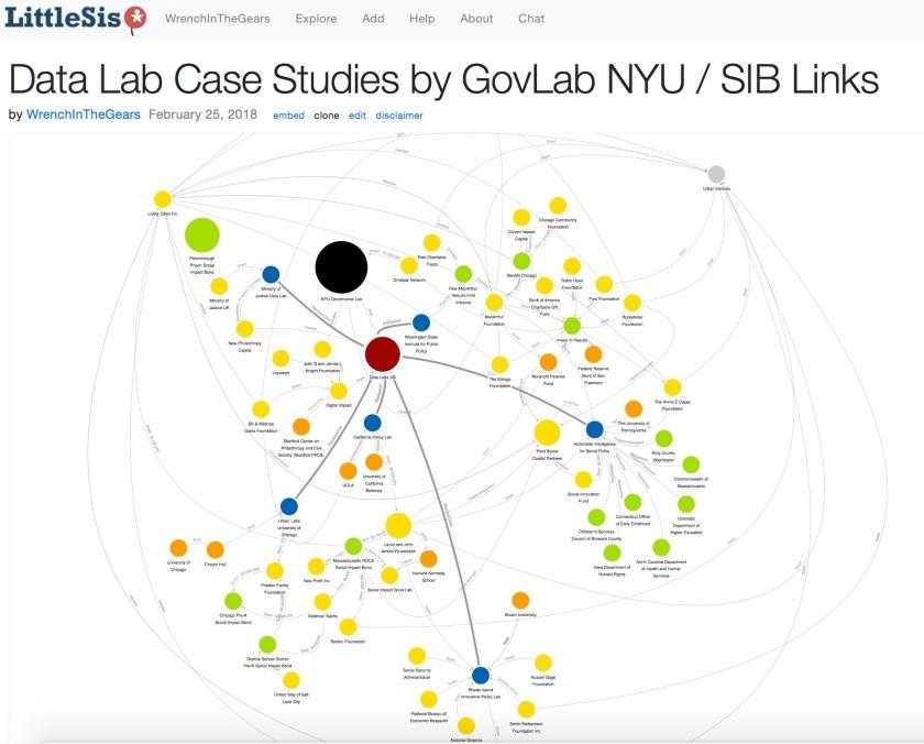 Data Lab Network.jpg