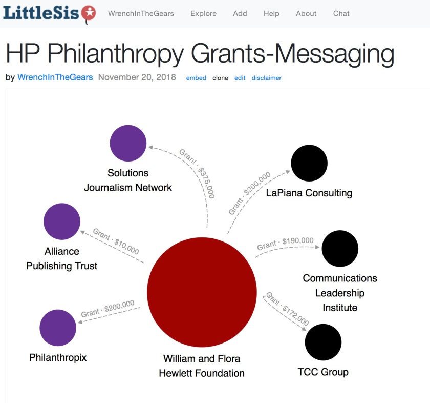 HP Philanthropy Messaging