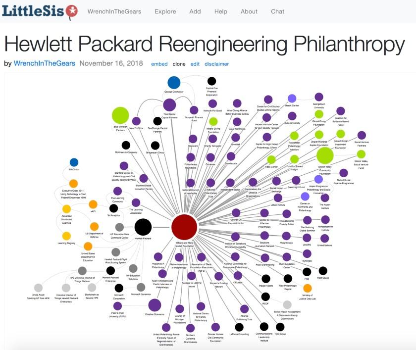 HP Reengineering Philanthropy