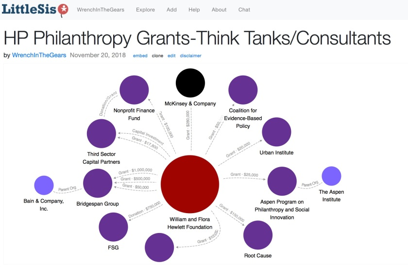 HP Think Tanks