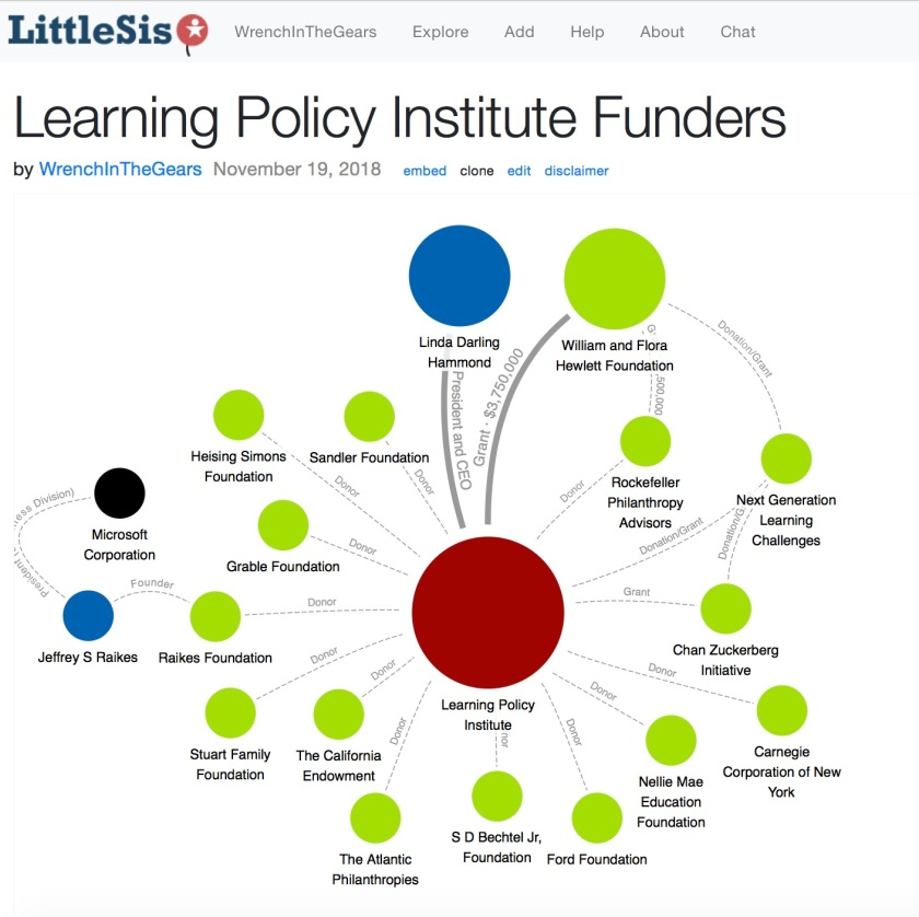 Learning Policy Institute Funders