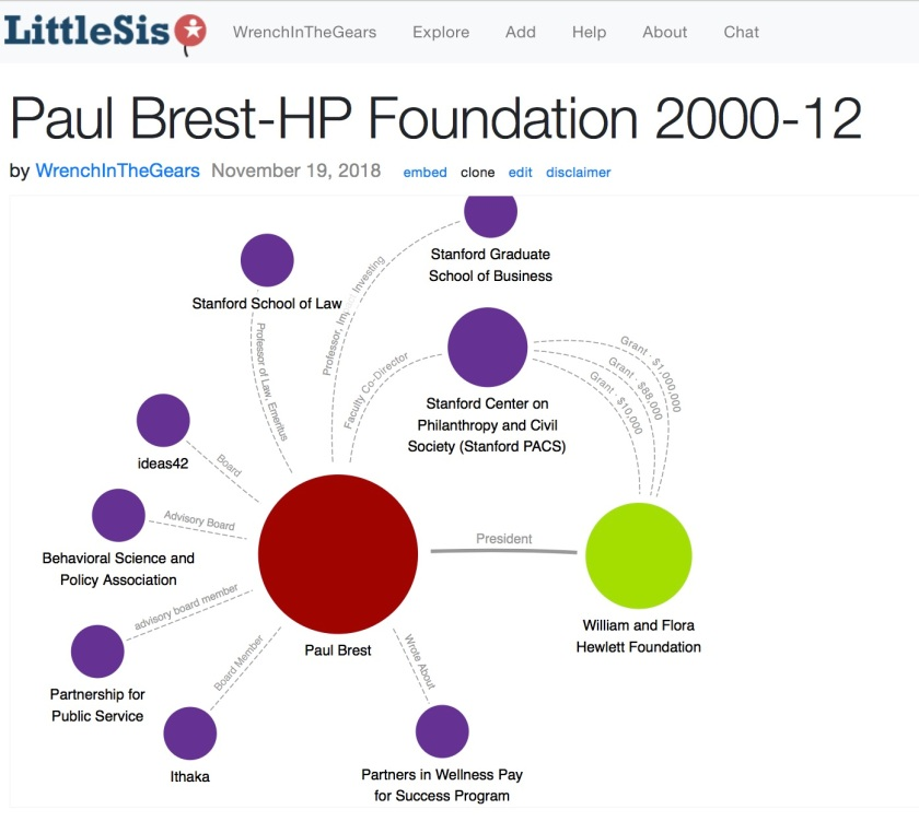 Paul Brest HP