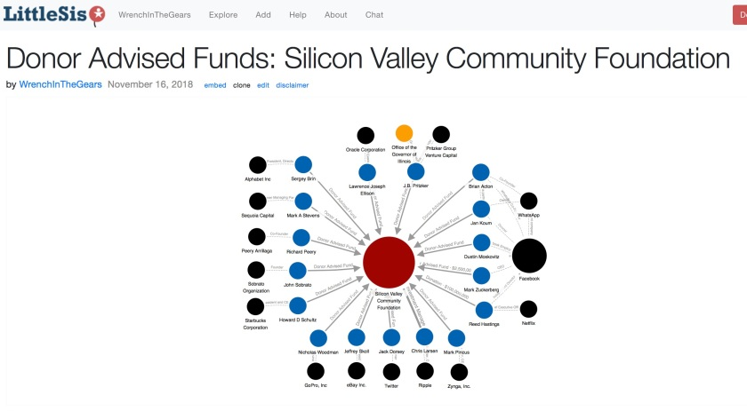 SVCF Donor Advised Funds 2