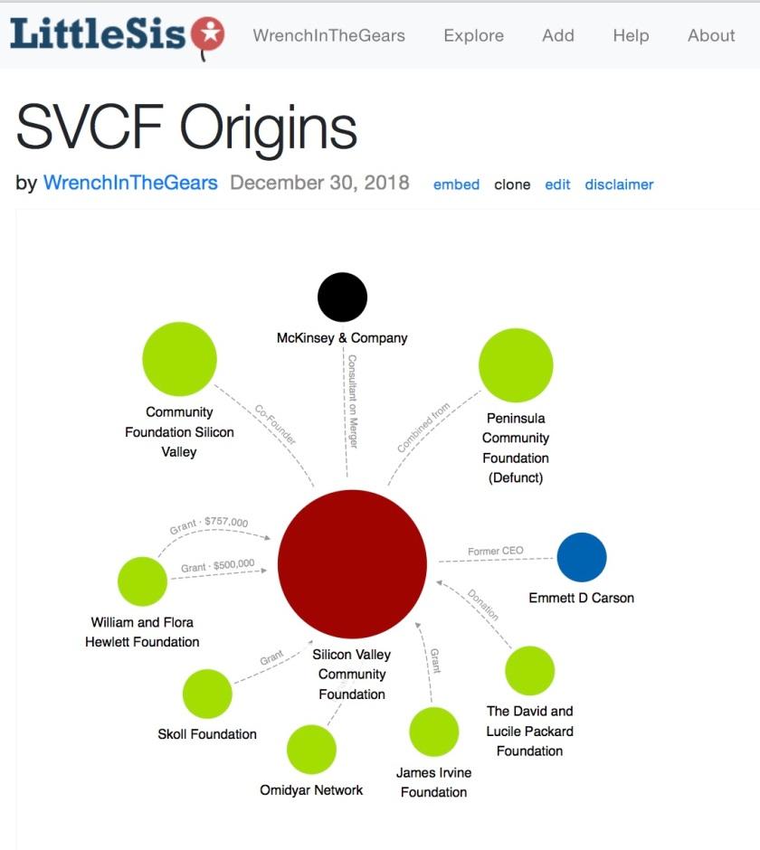 SVCF Origins 2
