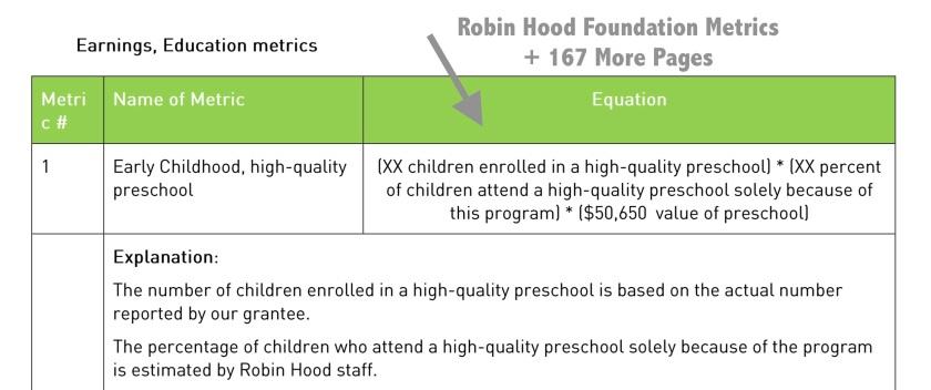 Robin Hood metrics.jpg