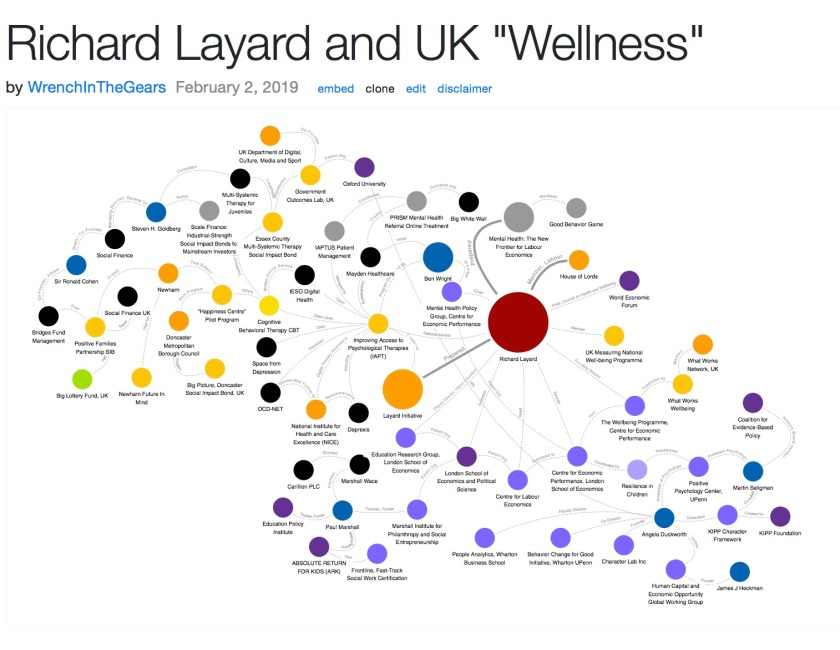 Layard UK Wellness