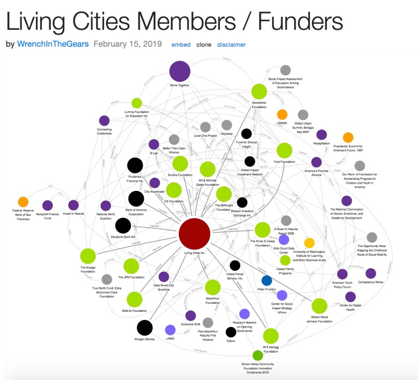 Living Cities Funders