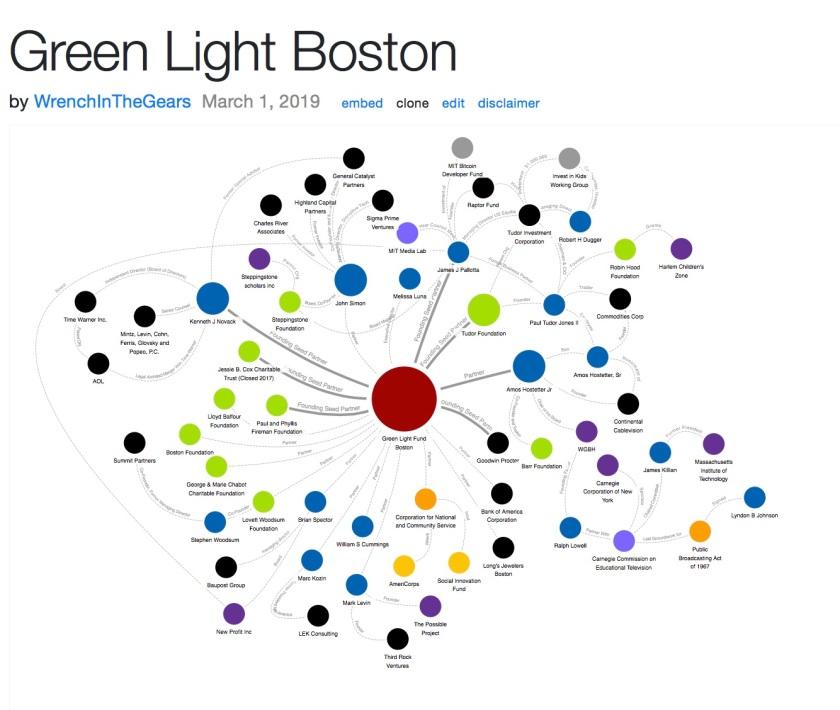 GreenLight Boston