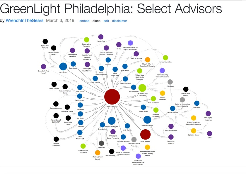 GreenLight Philadelphia