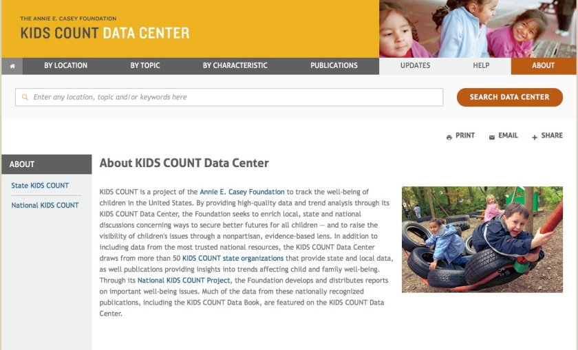 Kids Count Data Center Annie E. Casey