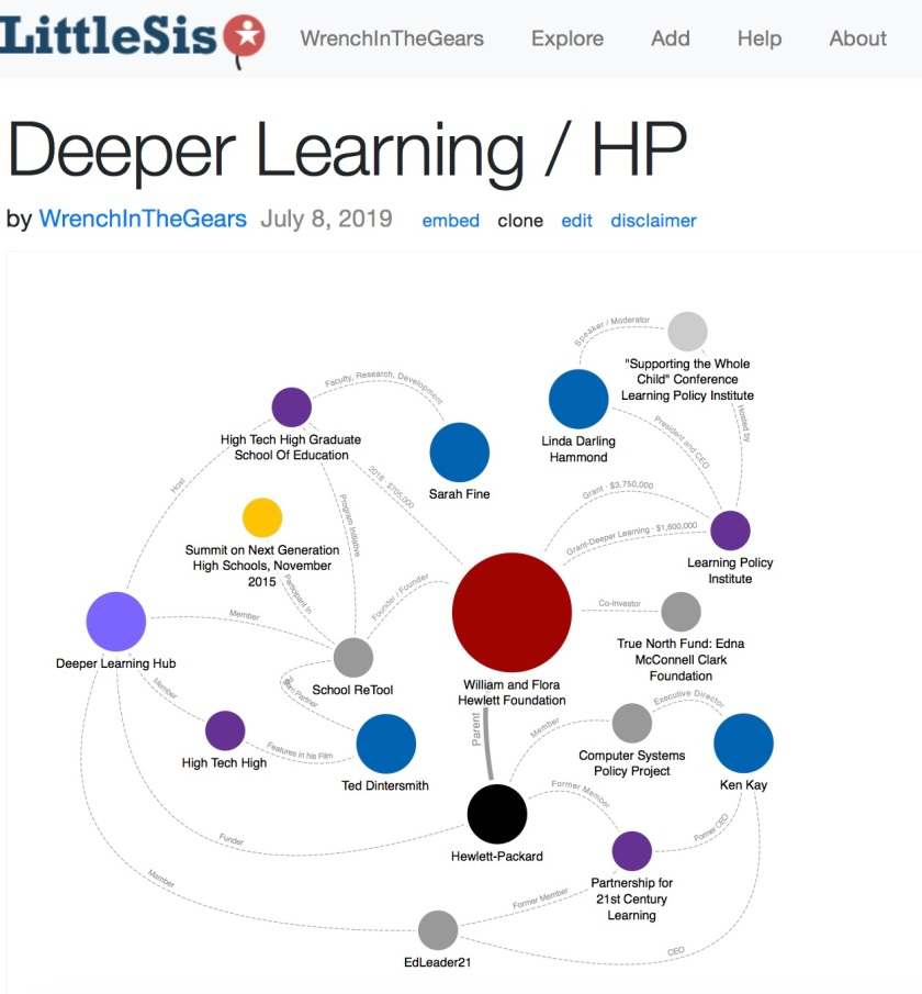 HP Deeper Learning