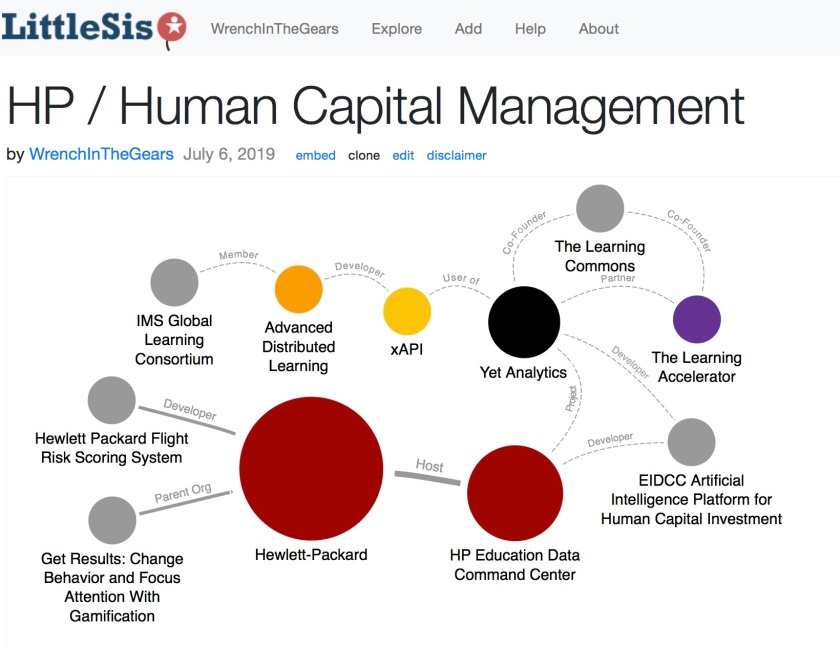 HP Human Capital Management
