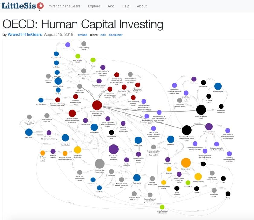 OECD Impact Investing.jpg