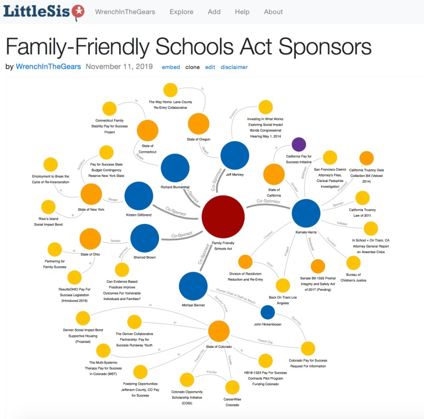 Family Friendly Schools Act Sponsors