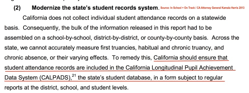 Truancy Data CA