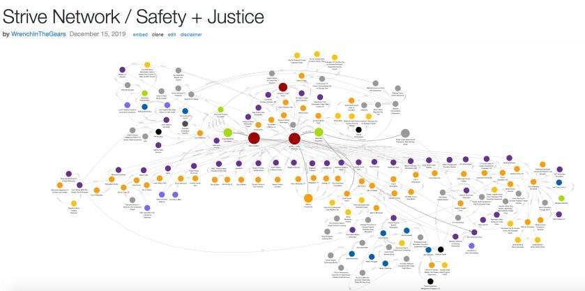 Strive Together Safety + Justice