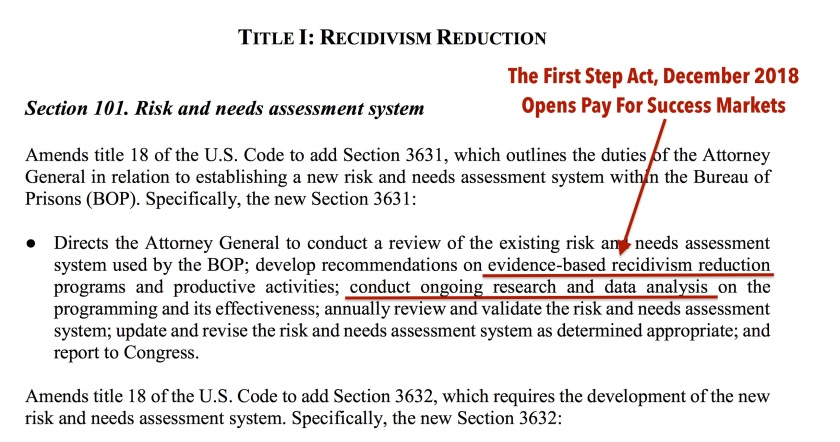 The First Step Act Recidivism.jpg