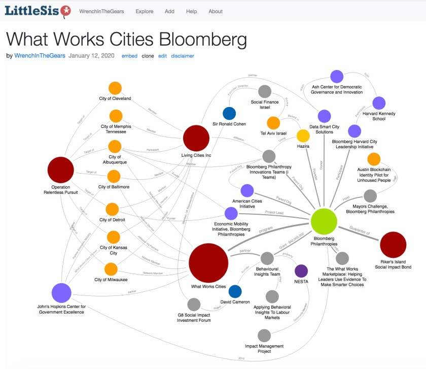 What Works Cities Bloomberg