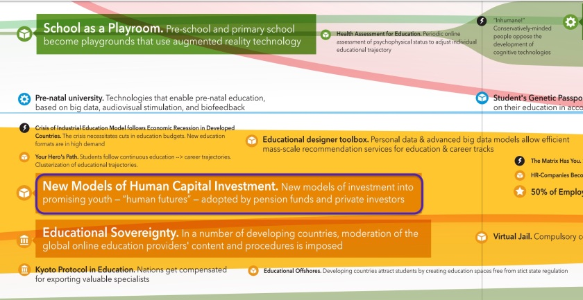 GEF Human Capital Investment