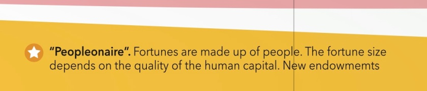Peopleonaire - Human Capital Investments