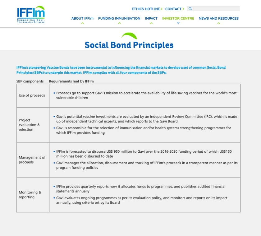IFFM Vaccine SIBs