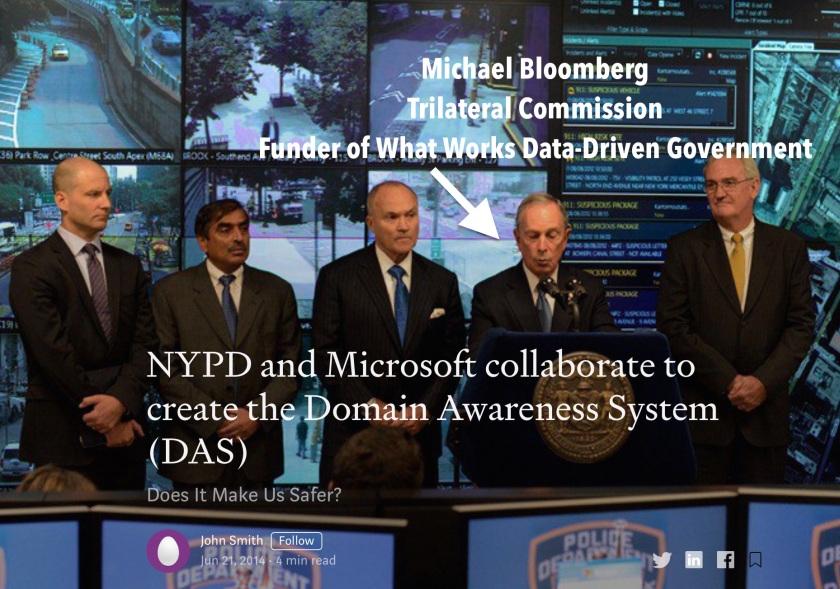 Bloomberg Domain Awareness System