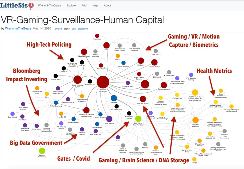 Gates Bloomberg VR Gaming