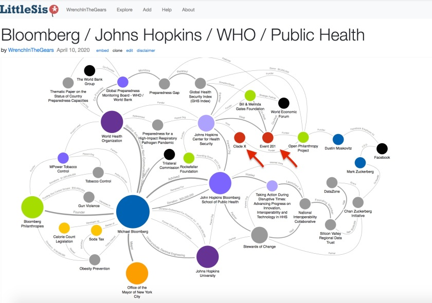Johns Hopkins WHO Bloomberg