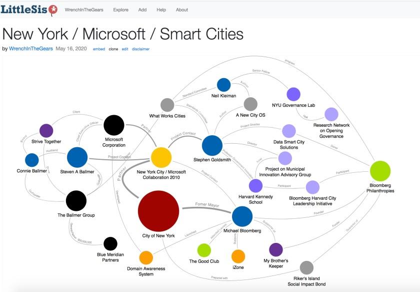 New York Microsoft Collaboration